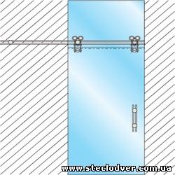 раздвижные двери из стекла caszer