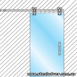 раздвижные двери из стекла caszer1