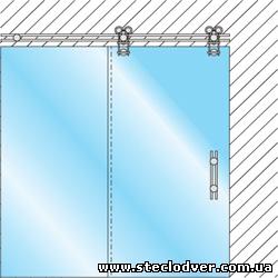 раздвижные двери из стекла caszer2