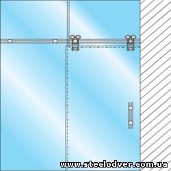 раздвижные двери из стекла caszer4